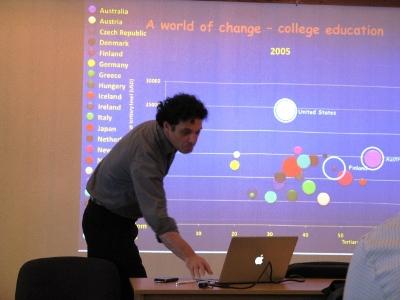 """Міжнарона школа """"Освітні вимірювання: викладання, дослідження, практика"""""""